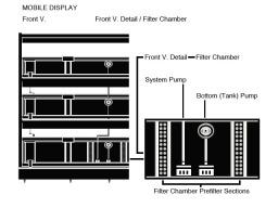 Large display system